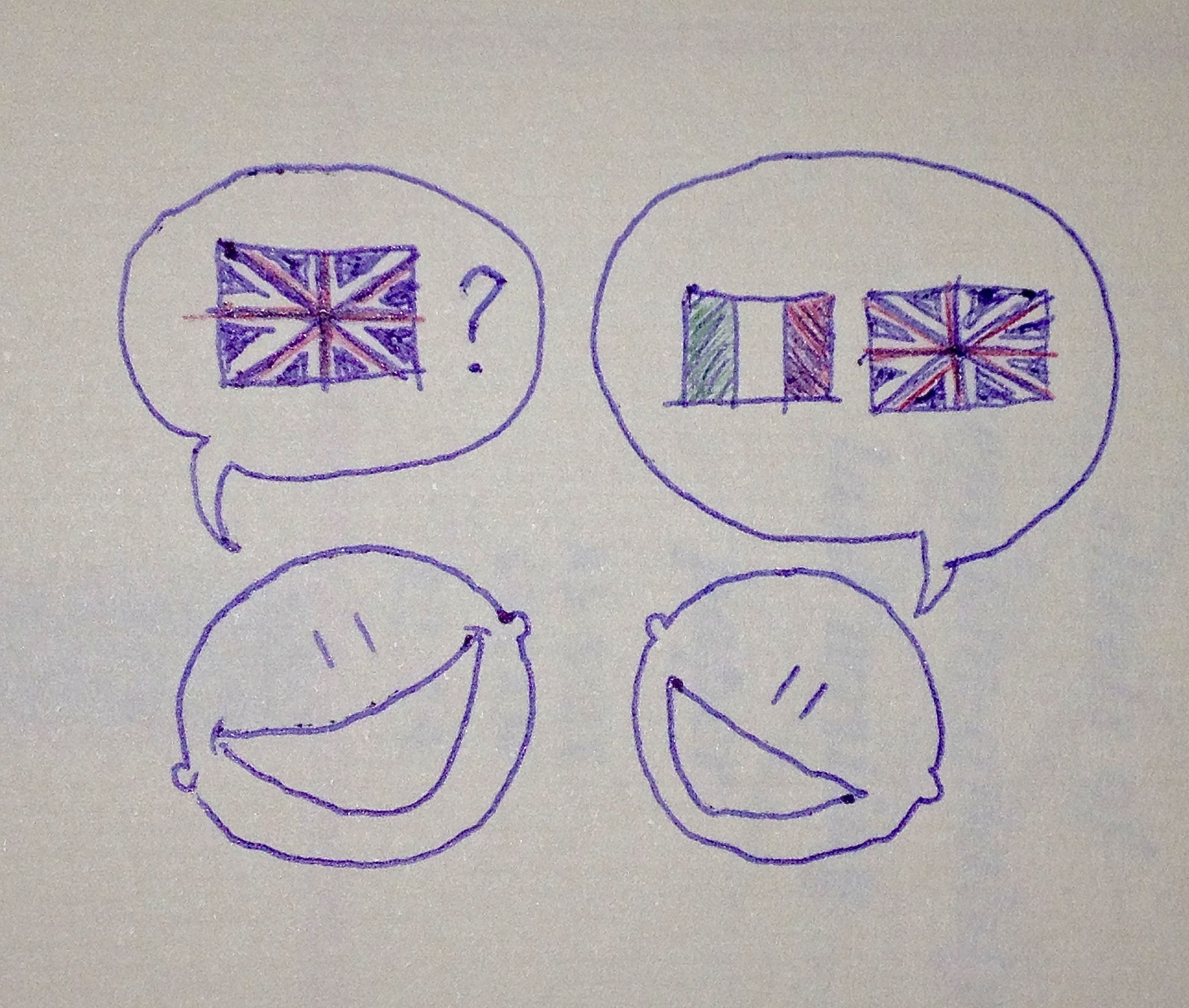 English In Italian: How To Ask Do You Speak English?